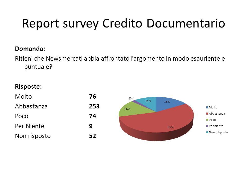 Report survey Credito Documentario Domanda: Ritieni che Newsmercati abbia affrontato l'argomento in modo esauriente e puntuale? Risposte: Molto76 Abba