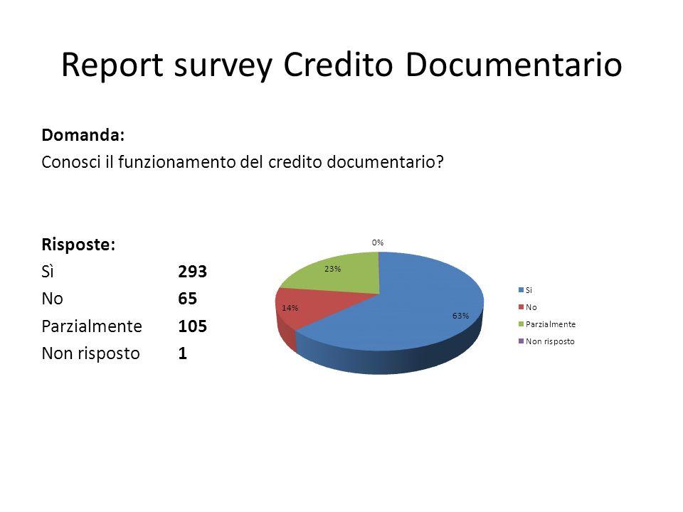 Report survey Credito Documentario Domanda: Conosci il funzionamento del credito documentario? Risposte: Sì 293 No 65 Parzialmente105 Non risposto1
