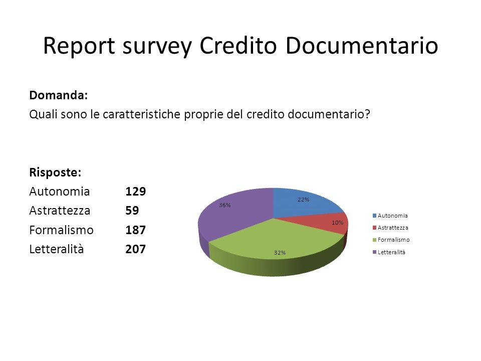 Report survey Credito Documentario Domanda: Quali sono le caratteristiche proprie del credito documentario? Risposte: Autonomia129 Astrattezza59 Forma