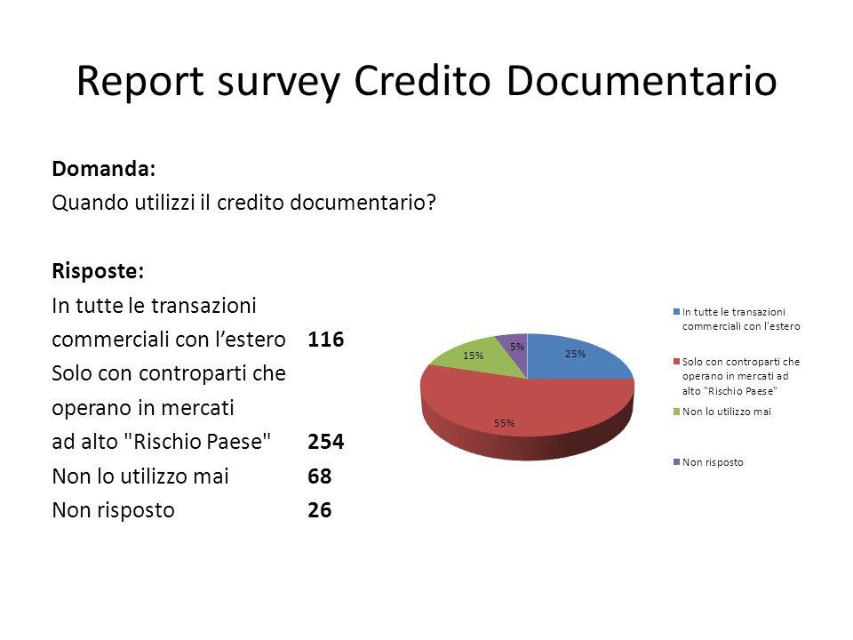 Report survey Credito Documentario Domanda: Quando utilizzi il credito documentario? Risposte: In tutte le transazioni commerciali con lestero116 Solo