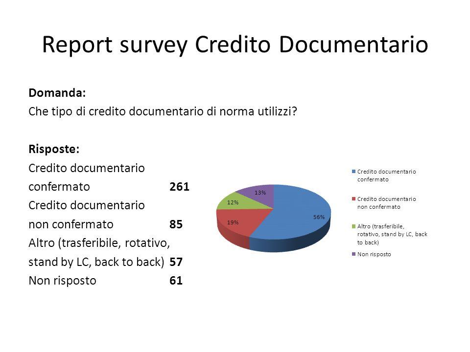 Report survey Credito Documentario Domanda: Che tipo di credito documentario di norma utilizzi? Risposte: Credito documentario confermato261 Credito d