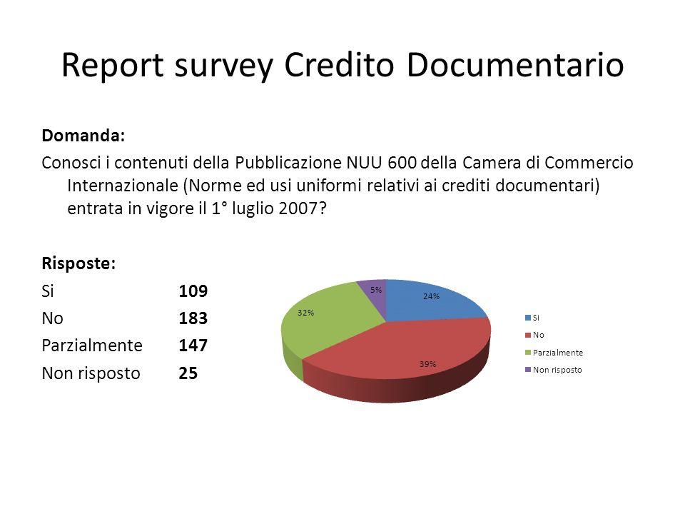 Report survey Credito Documentario Domanda: Conosci i contenuti della Pubblicazione NUU 600 della Camera di Commercio Internazionale (Norme ed usi uni