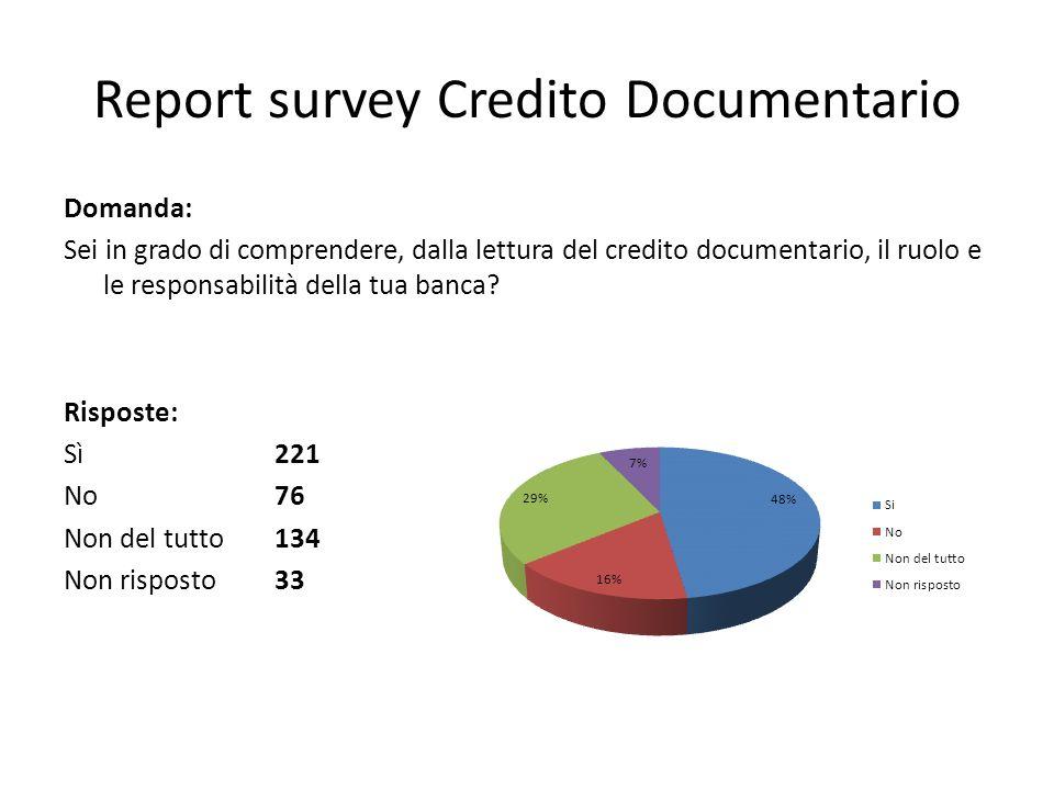 Report survey Credito Documentario Domanda: Sei in grado di comprendere, dalla lettura del credito documentario, il ruolo e le responsabilità della tu