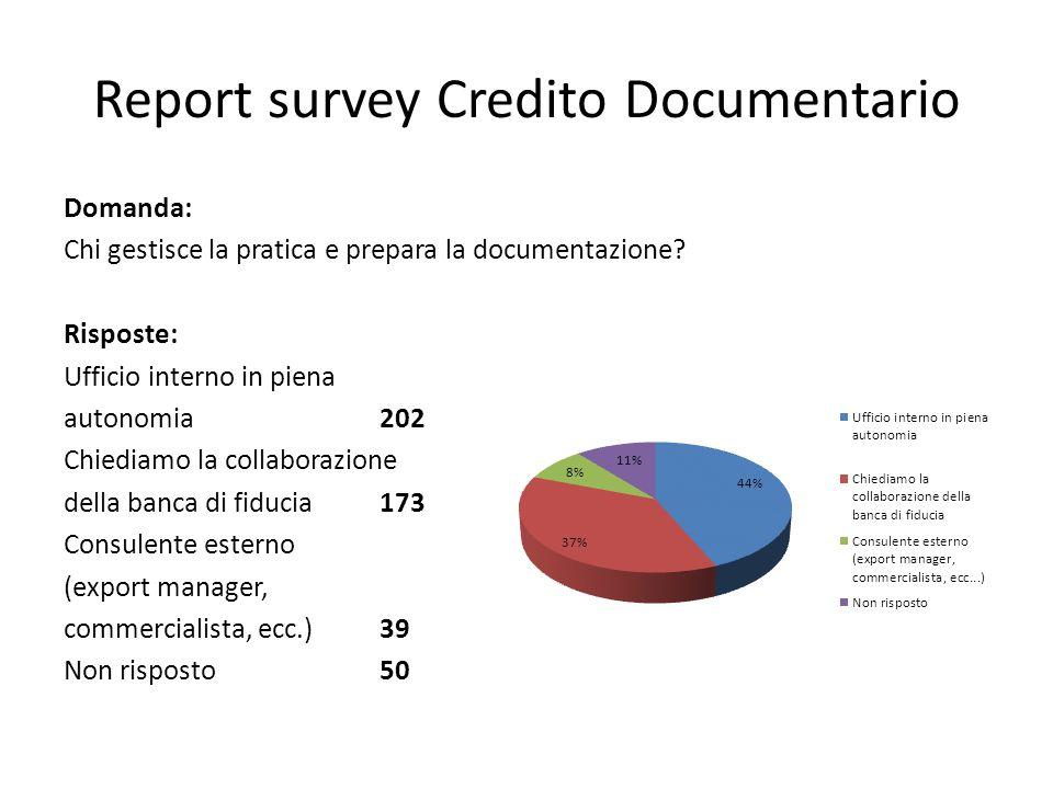 Report survey Credito Documentario Domanda: Chi gestisce la pratica e prepara la documentazione? Risposte: Ufficio interno in piena autonomia202 Chied