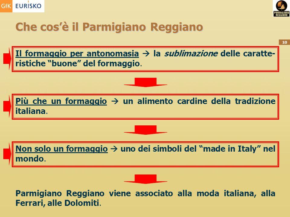 10 Che cosè il Parmigiano Reggiano Più che un formaggio un alimento cardine della tradizione italiana.