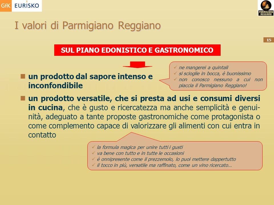 15 I valori di Parmigiano Reggiano SUL PIANO EDONISTICO E GASTRONOMICO un prodotto dal sapore intenso e inconfondibile ne mangerei a quintali si sciog