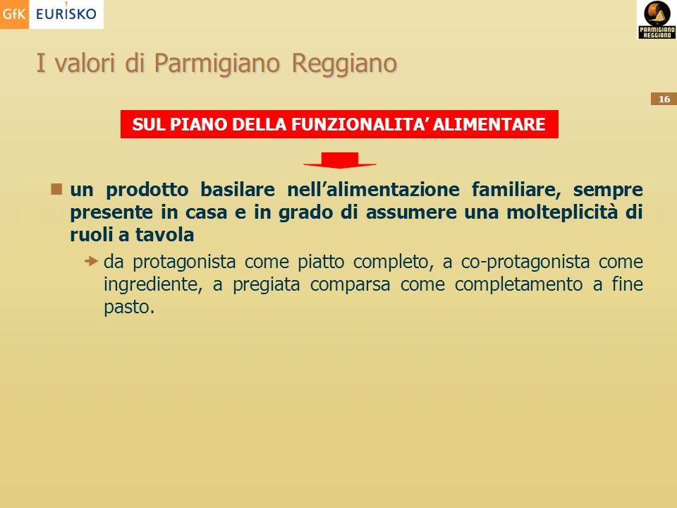 16 I valori di Parmigiano Reggiano SUL PIANO DELLA FUNZIONALITA ALIMENTARE un prodotto basilare nellalimentazione familiare, sempre presente in casa e