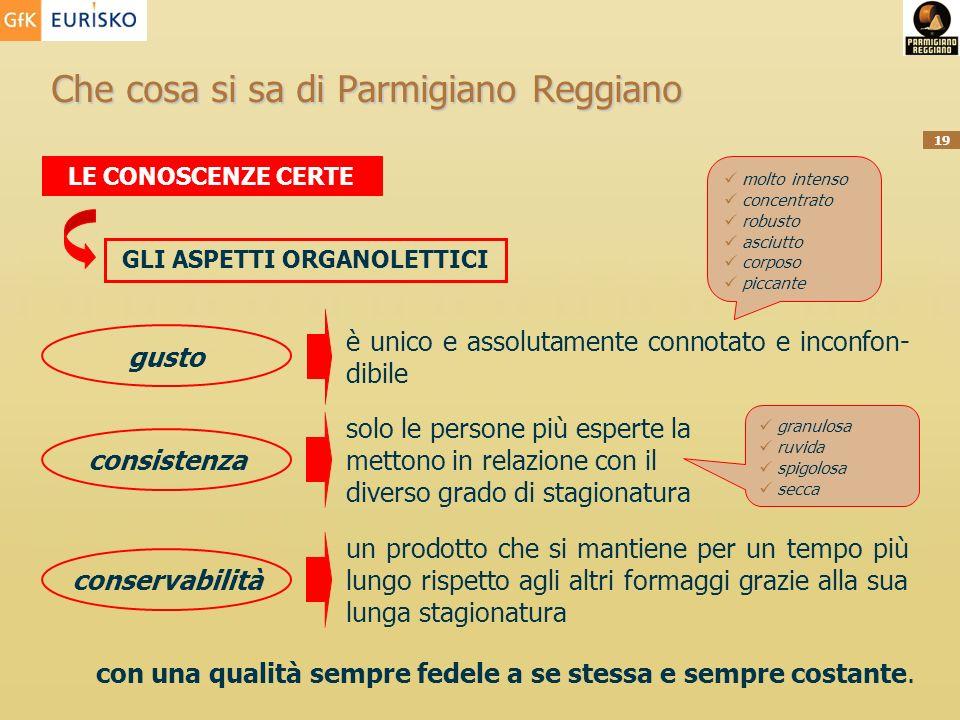 19 Che cosa si sa di Parmigiano Reggiano LE CONOSCENZE CERTE GLI ASPETTI ORGANOLETTICI granulosa ruvida spigolosa secca consistenza solo le persone pi