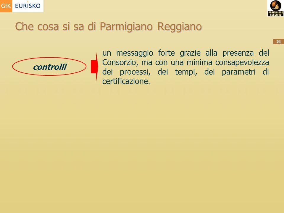21 Che cosa si sa di Parmigiano Reggiano un messaggio forte grazie alla presenza del Consorzio, ma con una minima consapevolezza dei processi, dei tempi, dei parametri di certificazione.