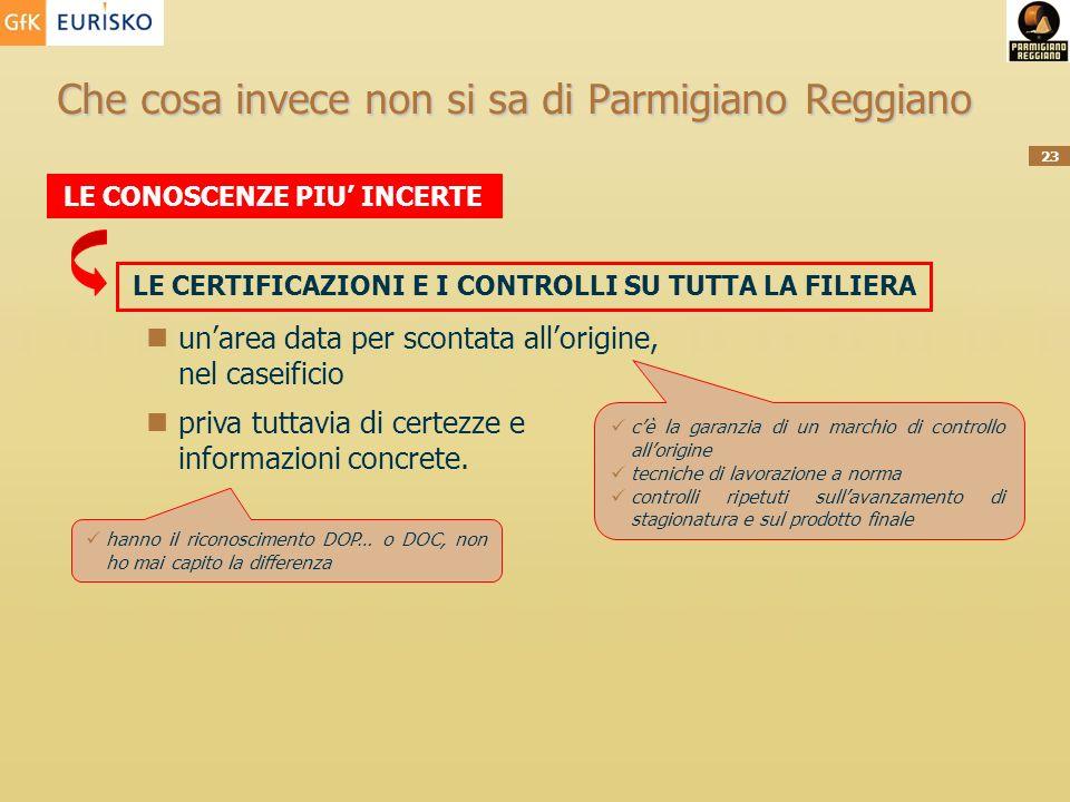 23 Che cosa invece non si sa di Parmigiano Reggiano LE CONOSCENZE PIU INCERTE LE CERTIFICAZIONI E I CONTROLLI SU TUTTA LA FILIERA cè la garanzia di un