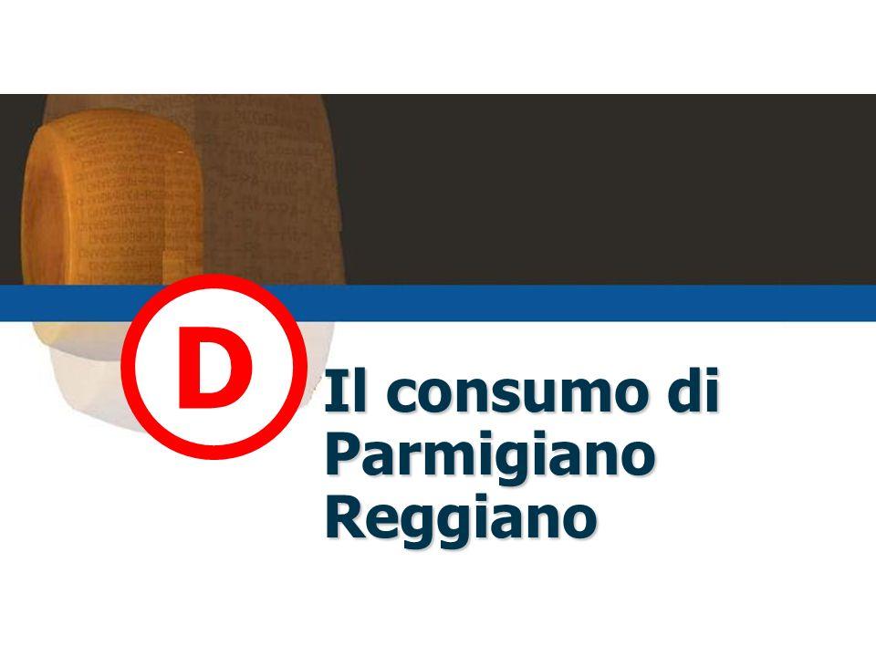 Il consumo di Parmigiano Reggiano D
