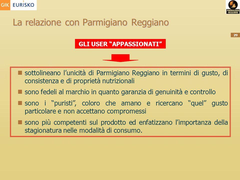 29 La relazione con Parmigiano Reggiano GLI USER APPASSIONATI sottolineano lunicità di Parmigiano Reggiano in termini di gusto, di consistenza e di pr