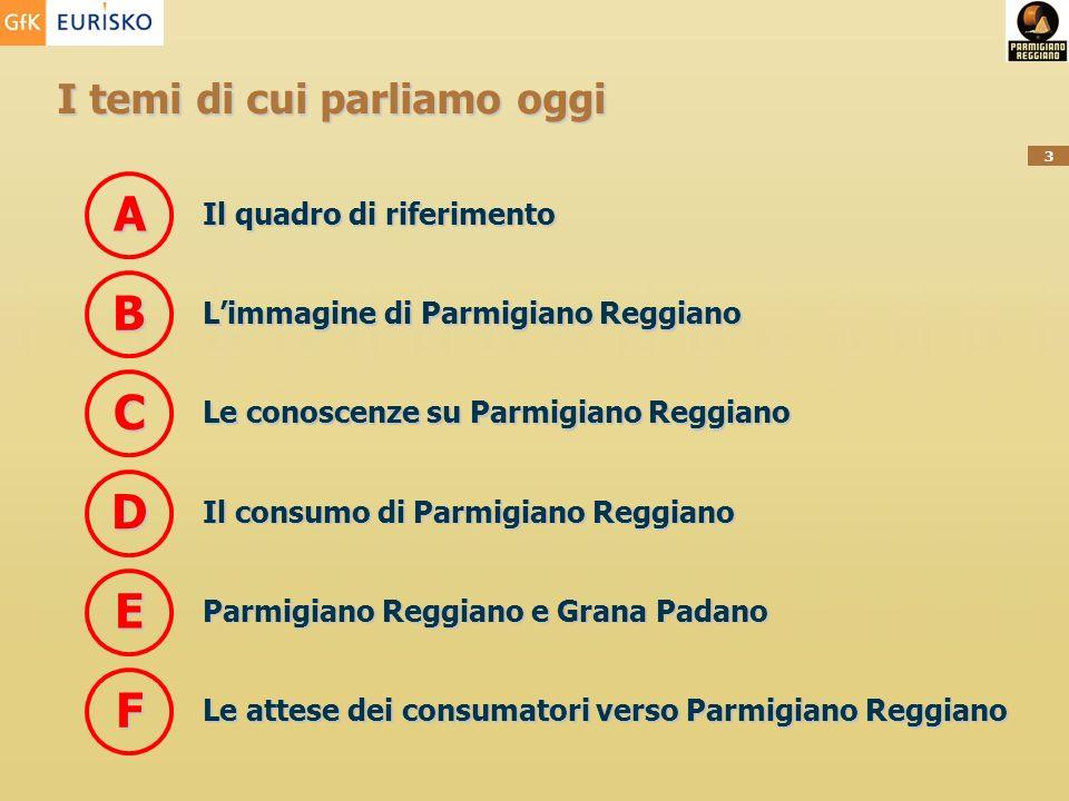 3 I temi di cui parliamo oggi Il quadro di riferimento A Limmagine di Parmigiano Reggiano B Le conoscenze su Parmigiano Reggiano C D Il consumo di Par