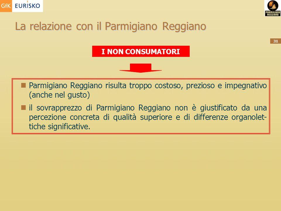 31 La relazione con il Parmigiano Reggiano I NON CONSUMATORI Parmigiano Reggiano risulta troppo costoso, prezioso e impegnativo (anche nel gusto) il sovrapprezzo di Parmigiano Reggiano non è giustificato da una percezione concreta di qualità superiore e di differenze organolet- tiche significative.