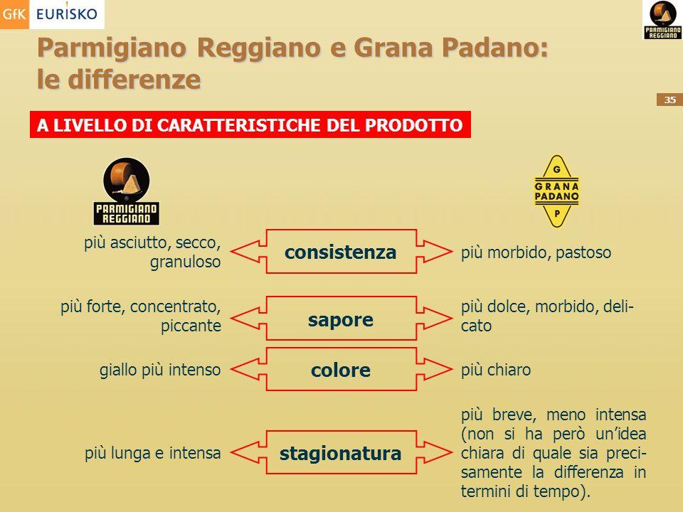 35 Parmigiano Reggiano e Grana Padano: le differenze più lunga e intensa più breve, meno intensa (non si ha però unidea chiara di quale sia preci- samente la differenza in termini di tempo).