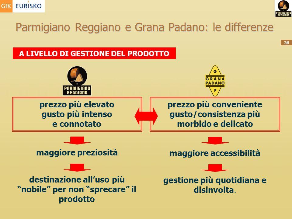 36 Parmigiano Reggiano e Grana Padano: le differenze maggiore preziosità destinazione alluso più nobile per non sprecare il prodotto prezzo più elevat