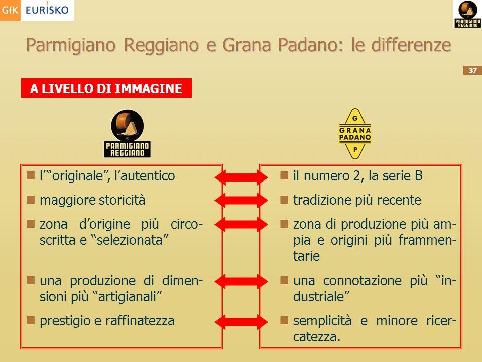 37 Parmigiano Reggiano e Grana Padano: le differenze loriginale, lautentico maggiore storicità zona dorigine più circo- scritta e selezionata una prod