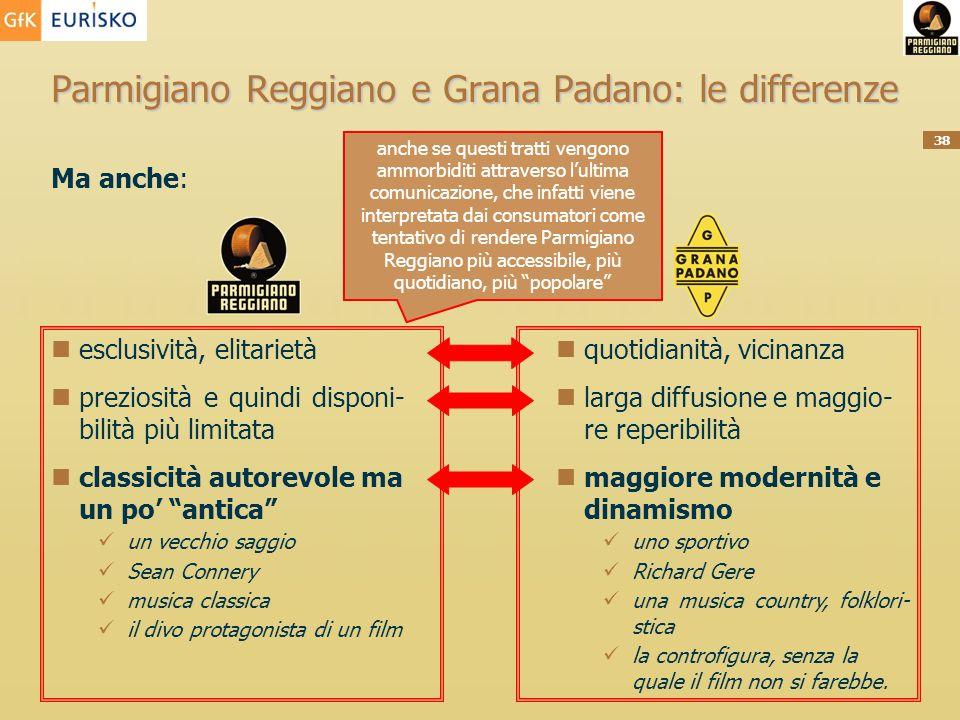 38 Parmigiano Reggiano e Grana Padano: le differenze quotidianità, vicinanza larga diffusione e maggio- re reperibilità maggiore modernità e dinamismo