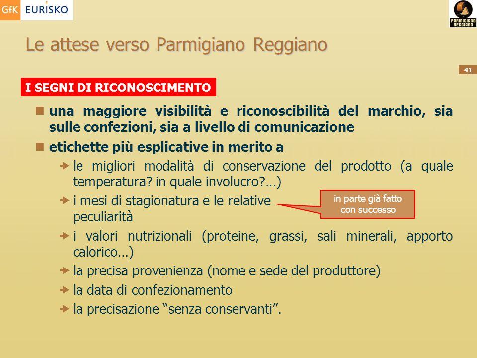41 Le attese verso Parmigiano Reggiano una maggiore visibilità e riconoscibilità del marchio, sia sulle confezioni, sia a livello di comunicazione etichette più esplicative in merito a le migliori modalità di conservazione del prodotto (a quale temperatura.