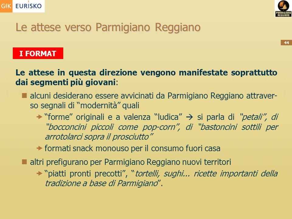 44 Le attese verso Parmigiano Reggiano Le attese in questa direzione vengono manifestate soprattutto dai segmenti più giovani: alcuni desiderano esser