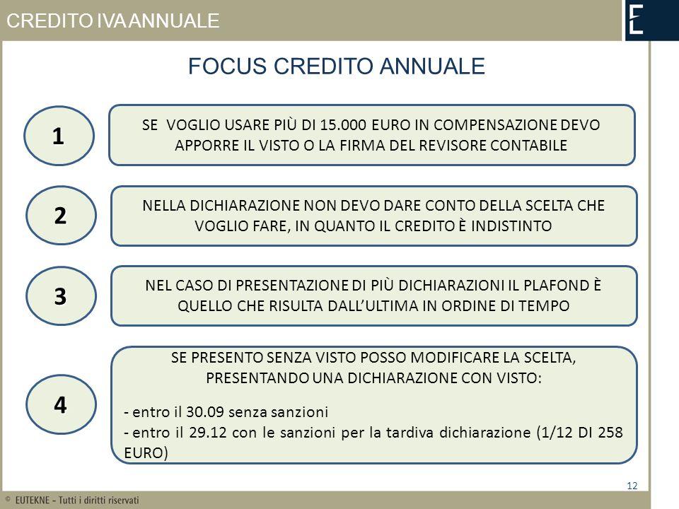 CREDITO IVA ANNUALE 12 FOCUS CREDITO ANNUALE 1 SE VOGLIO USARE PIÙ DI 15.000 EURO IN COMPENSAZIONE DEVO APPORRE IL VISTO O LA FIRMA DEL REVISORE CONTA