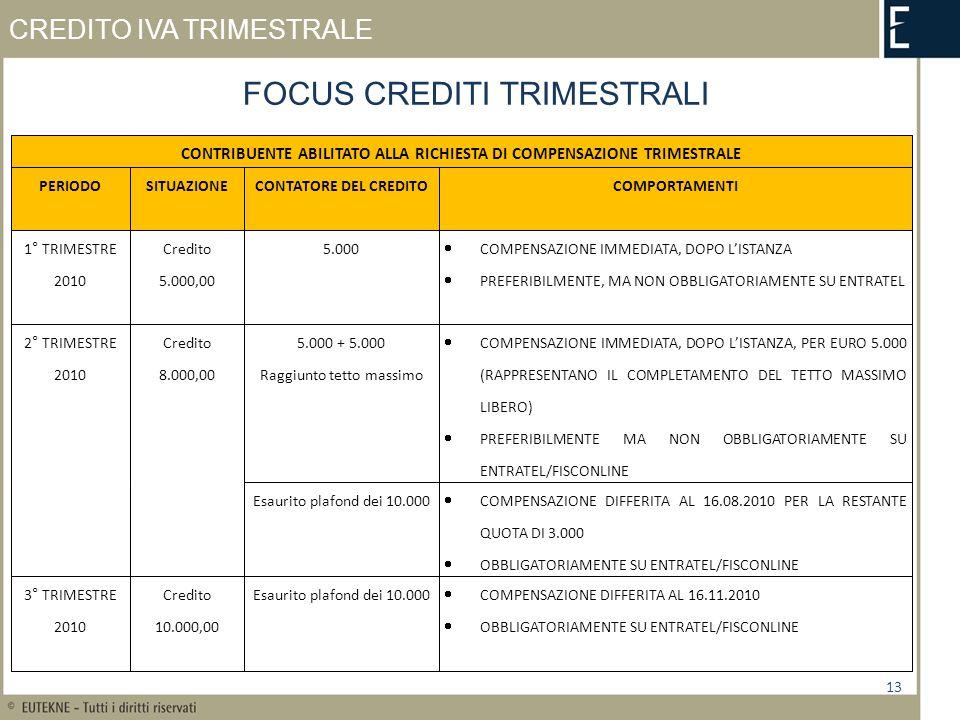 CREDITO IVA TRIMESTRALE 13 FOCUS CREDITI TRIMESTRALI CONTRIBUENTE ABILITATO ALLA RICHIESTA DI COMPENSAZIONE TRIMESTRALE PERIODOSITUAZIONECONTATORE DEL