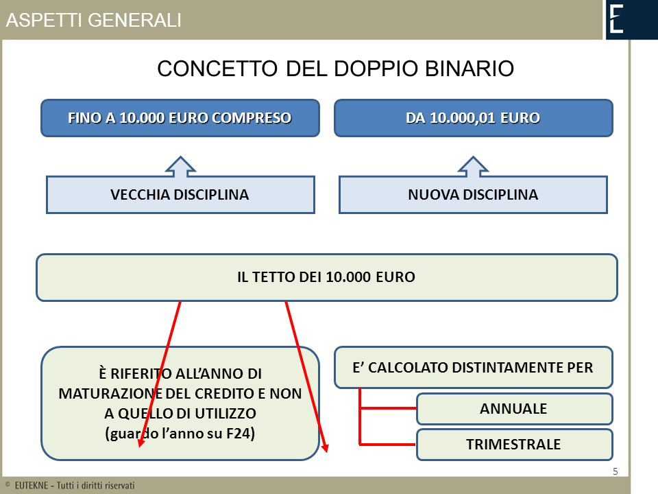 ASPETTI GENERALI 5 FINO A 10.000 EURO COMPRESO DA 10.000,01 EURO VECCHIA DISCIPLINANUOVA DISCIPLINA IL TETTO DEI 10.000 EURO È RIFERITO ALLANNO DI MATURAZIONE DEL CREDITO E NON A QUELLO DI UTILIZZO (guardo lanno su F24) E CALCOLATO DISTINTAMENTE PER ANNUALE TRIMESTRALE CONCETTO DEL DOPPIO BINARIO