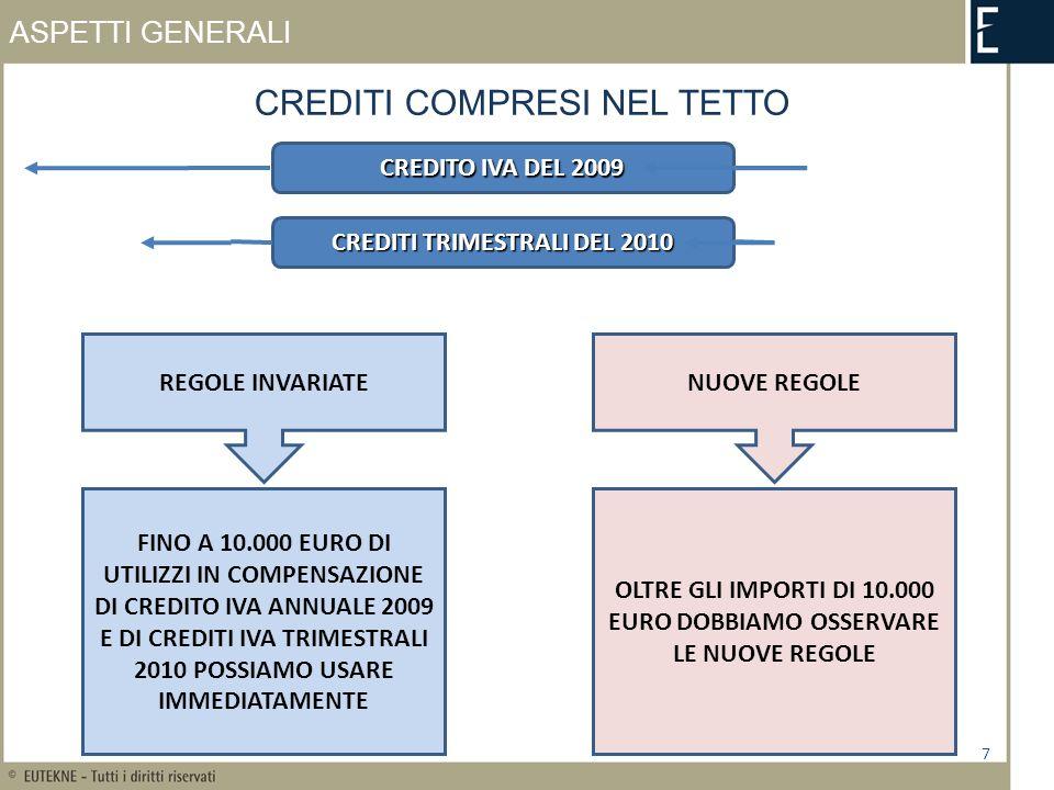 ASPETTI GENERALI CREDITI COMPRESI NEL TETTO 7 REGOLE INVARIATENUOVE REGOLE FINO A 10.000 EURO DI UTILIZZI IN COMPENSAZIONE DI CREDITO IVA ANNUALE 2009