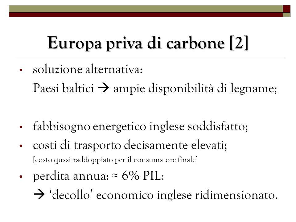 Europa priva di carbone [2] soluzione alternativa: Paesi baltici ampie disponibilità di legname; fabbisogno energetico inglese soddisfatto; costi di t