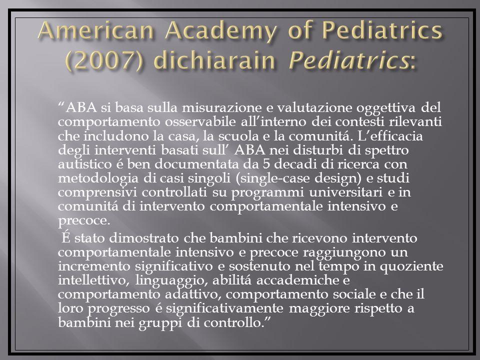 Dei bambini che hanno iniziato in etá prescolare (sotto 7 anni etá di entrata) e che hanno ricevuto un intervento per ALMENO 30 ore settimanali da per