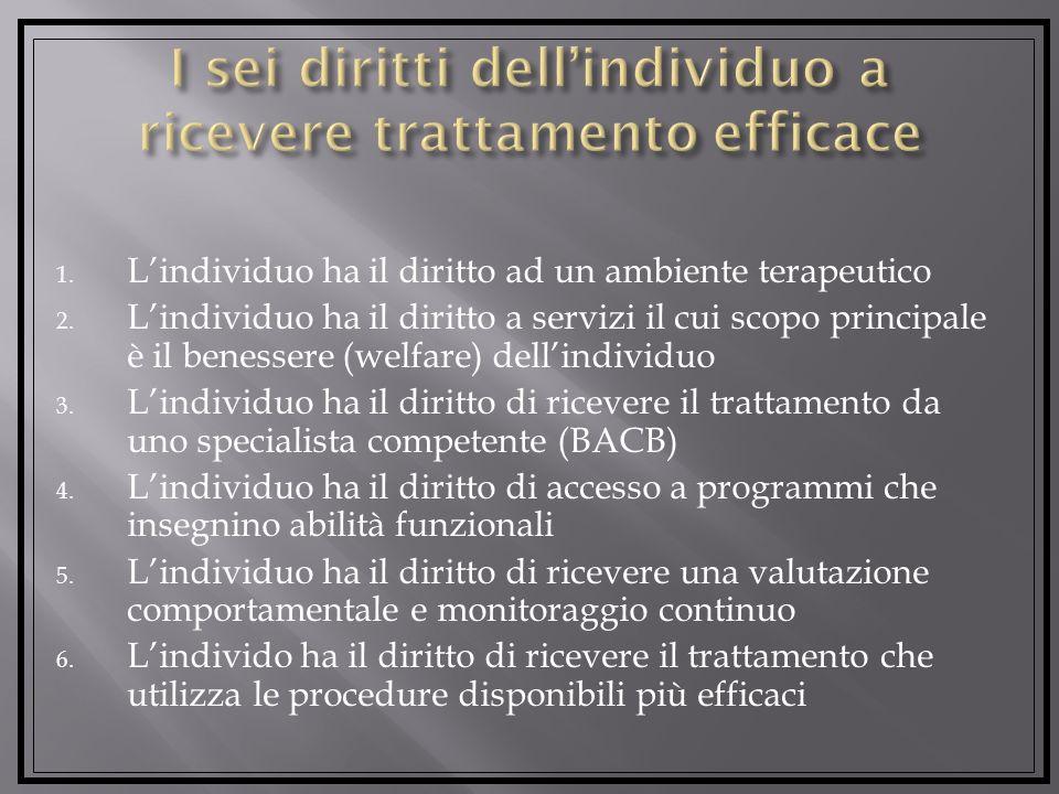 1.Lindividuo ha il diritto ad un ambiente terapeutico 2.