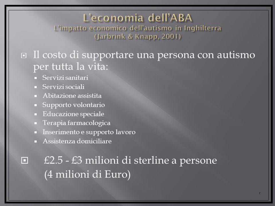 Il costo di supportare una persona con autismo per tutta la vita: Servizi sanitari Servizi sociali Abitazione assistita Supporto volontario Educazione speciale Terapia farmacologica Inserimento e supporto lavoro Assistenza domiciliare £2.5 - £3 milioni di sterline a persone (4 milioni di Euro) r