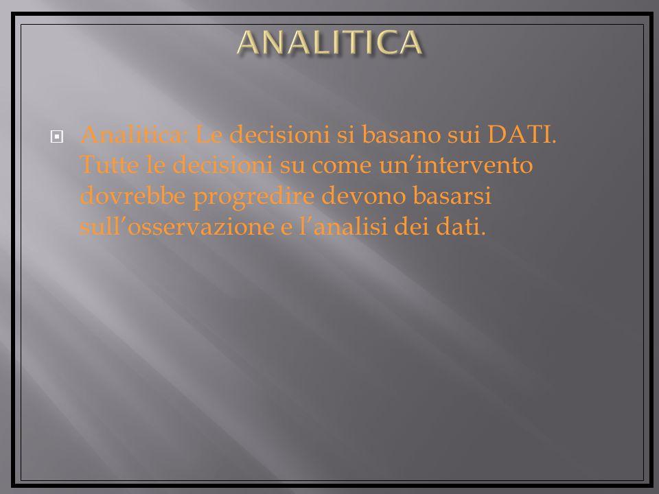 Analitica: Le decisioni si basano sui DATI.