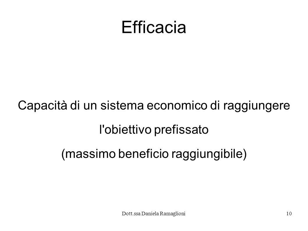 Dott.ssa Daniela Ramaglioni10 Efficacia Capacità di un sistema economico di raggiungere l'obiettivo prefissato (massimo beneficio raggiungibile)