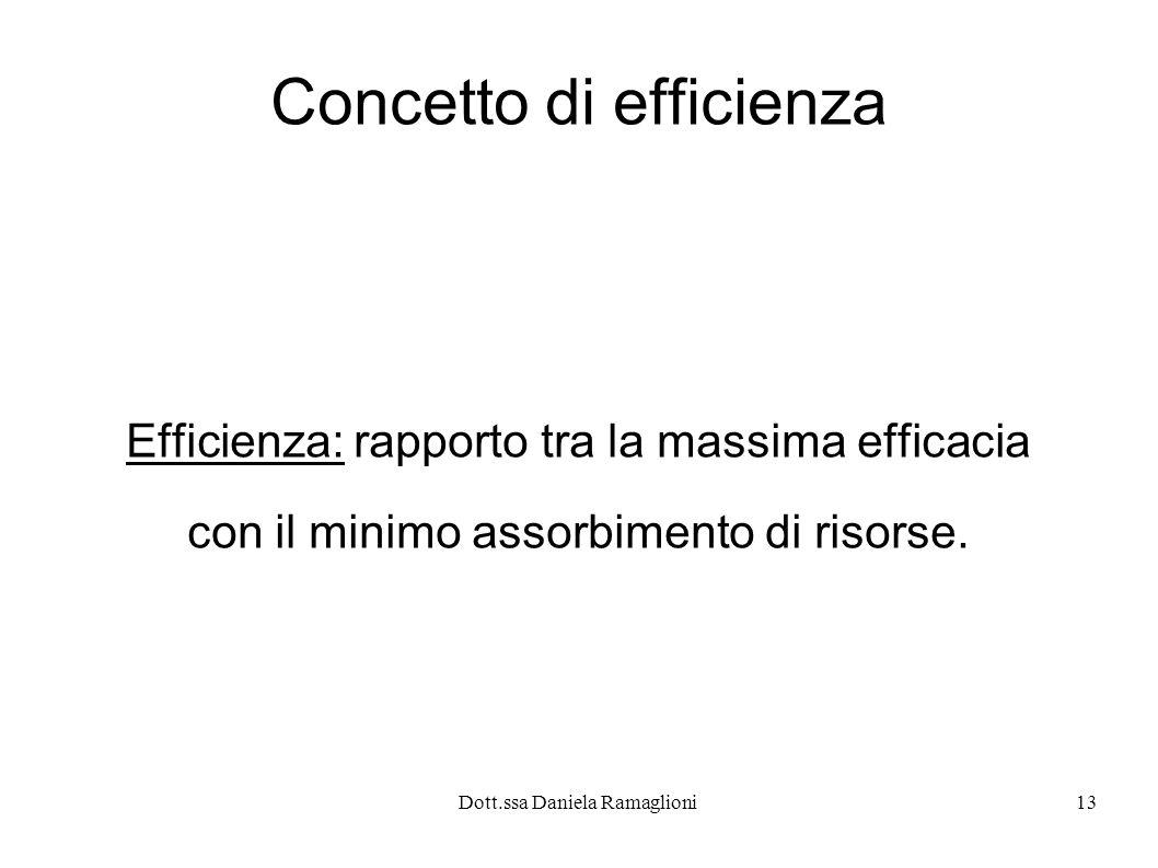 Dott.ssa Daniela Ramaglioni13 Concetto di efficienza Efficienza: rapporto tra la massima efficacia con il minimo assorbimento di risorse.