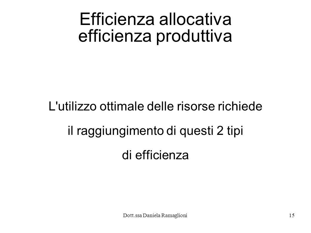 Dott.ssa Daniela Ramaglioni15 Efficienza allocativa efficienza produttiva L'utilizzo ottimale delle risorse richiede il raggiungimento di questi 2 tip