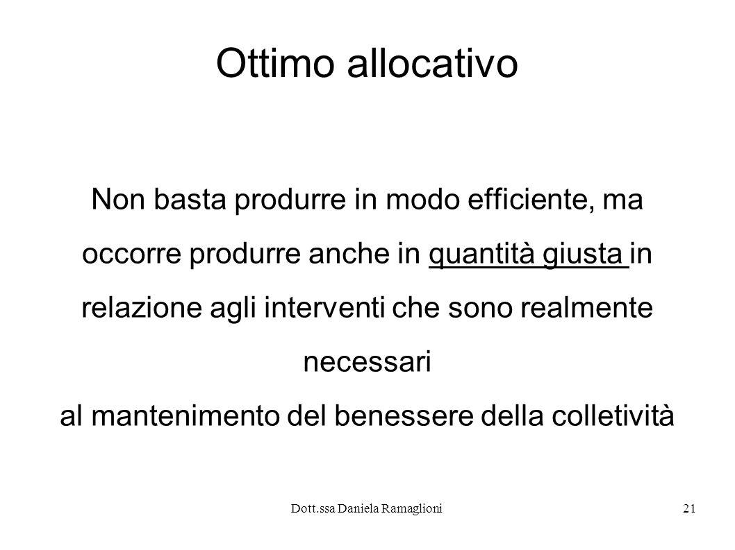 Dott.ssa Daniela Ramaglioni21 Ottimo allocativo Non basta produrre in modo efficiente, ma occorre produrre anche in quantità giusta in relazione agli