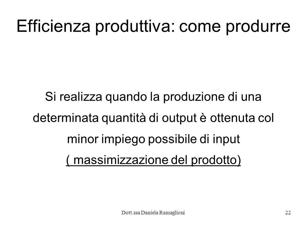 Dott.ssa Daniela Ramaglioni22 Efficienza produttiva: come produrre Si realizza quando la produzione di una determinata quantità di output è ottenuta c