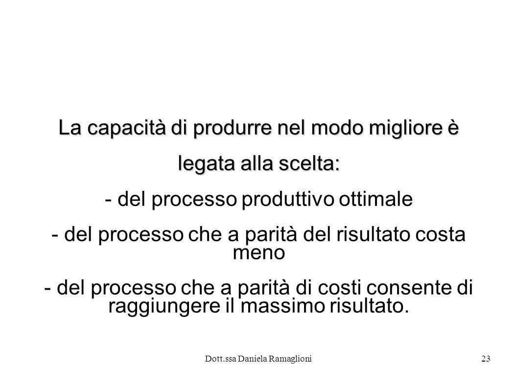 Dott.ssa Daniela Ramaglioni23 La capacità di produrre nel modo migliore è legata alla scelta: - del processo produttivo ottimale - del processo che a