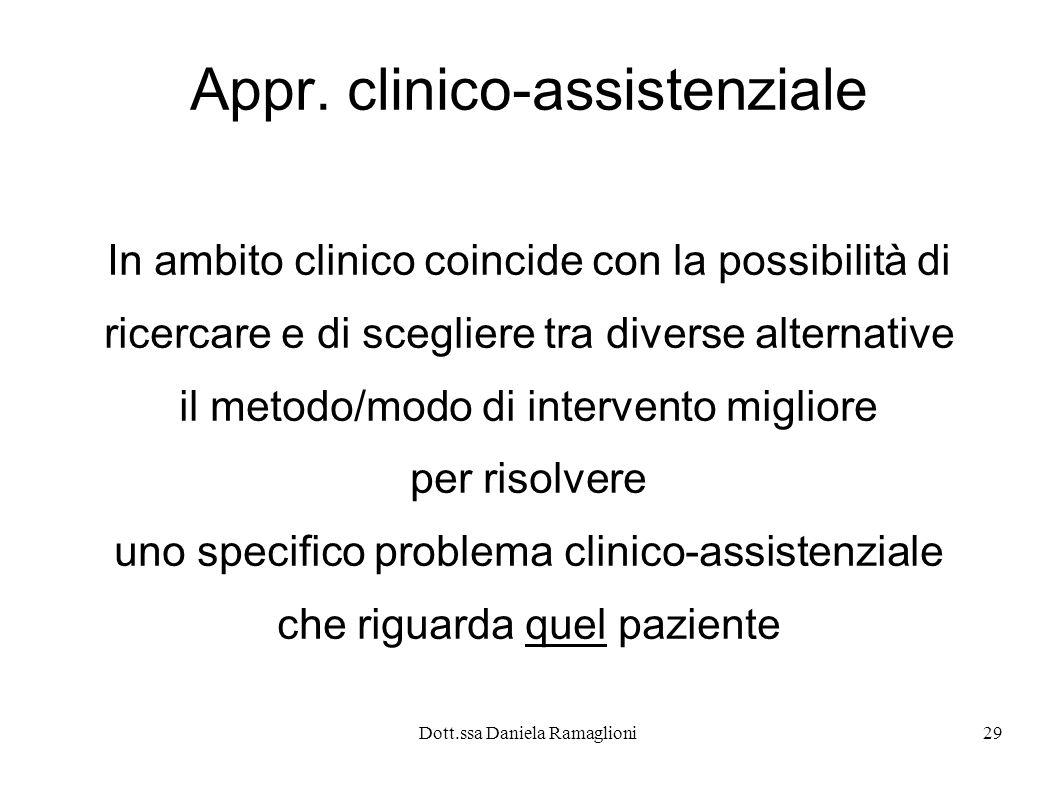 Dott.ssa Daniela Ramaglioni29 Appr. clinico-assistenziale In ambito clinico coincide con la possibilità di ricercare e di scegliere tra diverse altern
