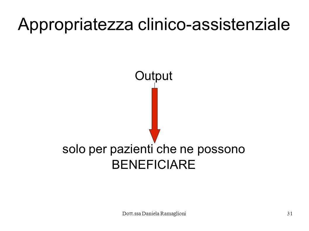 Dott.ssa Daniela Ramaglioni31 Appropriatezza clinico-assistenziale Output solo per pazienti che ne possono BENEFICIARE