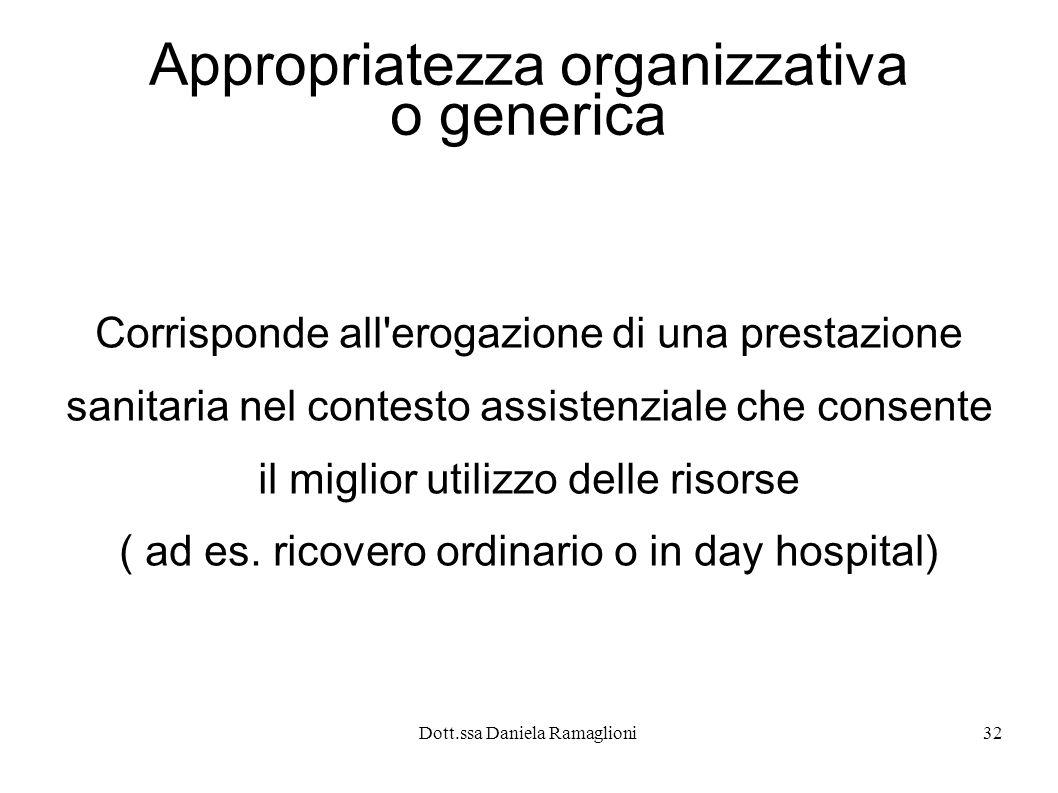 Dott.ssa Daniela Ramaglioni32 Appropriatezza organizzativa o generica Corrisponde all'erogazione di una prestazione sanitaria nel contesto assistenzia