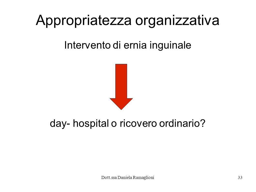 Dott.ssa Daniela Ramaglioni33 Appropriatezza organizzativa Intervento di ernia inguinale day- hospital o ricovero ordinario?