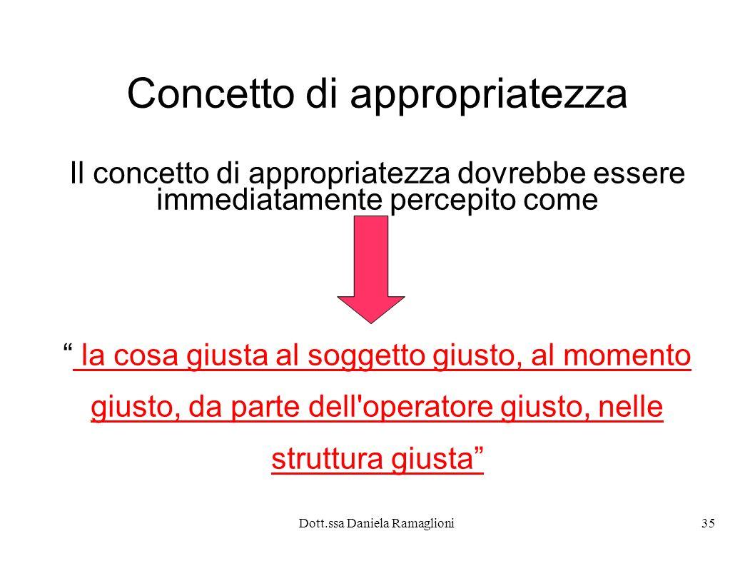Dott.ssa Daniela Ramaglioni35 Concetto di appropriatezza Il concetto di appropriatezza dovrebbe essere immediatamente percepito come la cosa giusta al