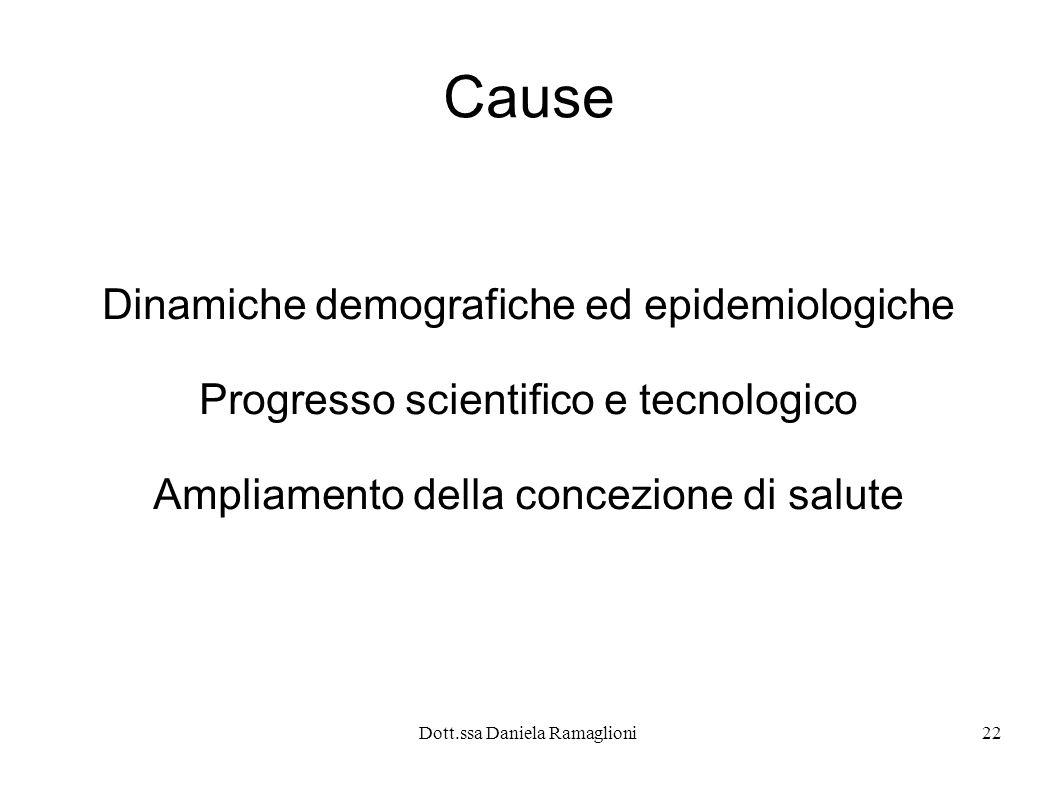 Dott.ssa Daniela Ramaglioni22 Cause Dinamiche demografiche ed epidemiologiche Progresso scientifico e tecnologico Ampliamento della concezione di salu