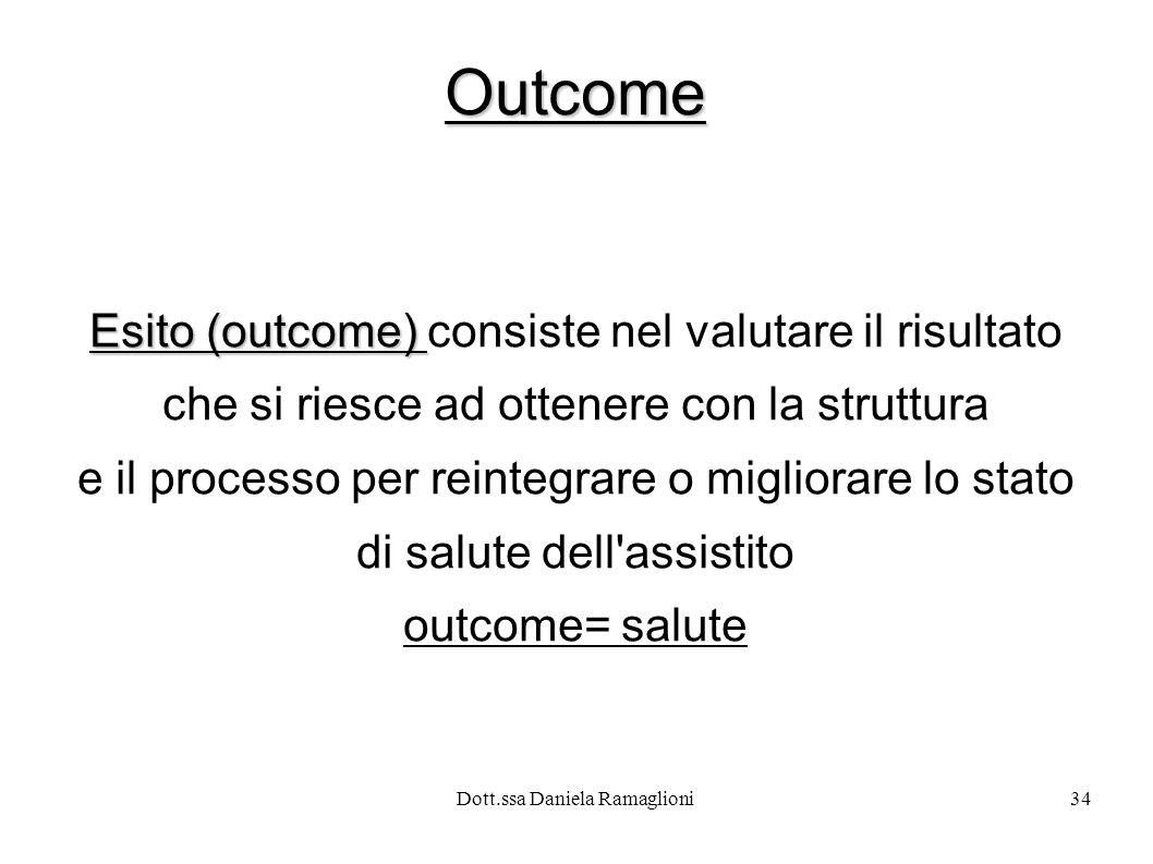 Dott.ssa Daniela Ramaglioni34 Outcome Esito (outcome) Esito (outcome) consiste nel valutare il risultato che si riesce ad ottenere con la struttura e
