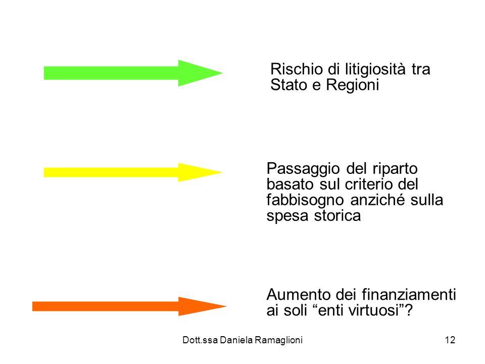 Dott.ssa Daniela Ramaglioni12 Rischio di litigiosità tra Stato e Regioni Passaggio del riparto basato sul criterio del fabbisogno anziché sulla spesa