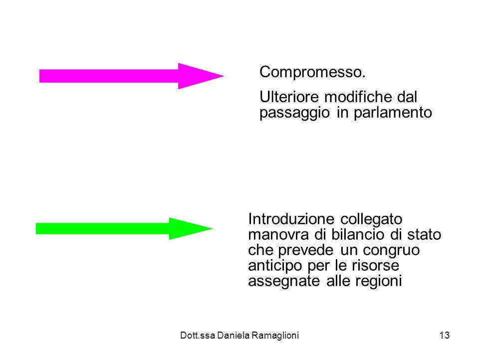 Dott.ssa Daniela Ramaglioni13 Compromesso. Ulteriore modifiche dal passaggio in parlamento Introduzione collegato manovra di bilancio di stato che pre