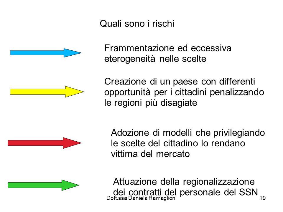 Dott.ssa Daniela Ramaglioni19 Quali sono i rischi Frammentazione ed eccessiva eterogeneità nelle scelte Creazione di un paese con differenti opportuni