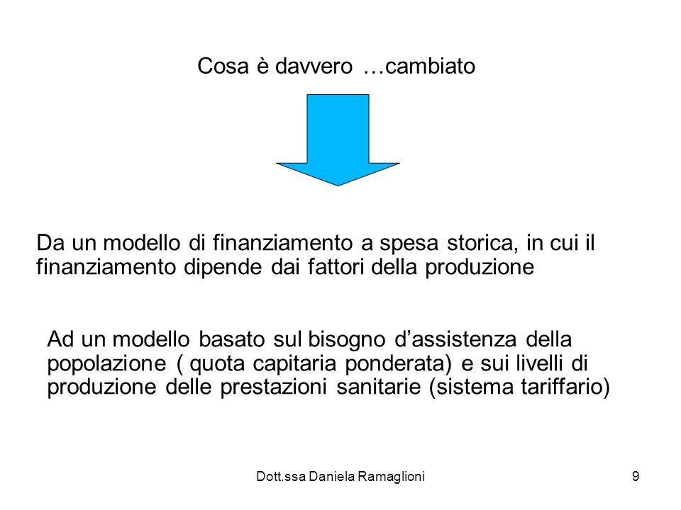 Dott.ssa Daniela Ramaglioni9 Cosa è davvero …cambiato Da un modello di finanziamento a spesa storica, in cui il finanziamento dipende dai fattori dell